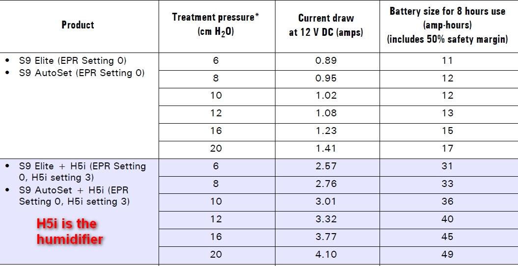 CPAP-power-chart.jpg