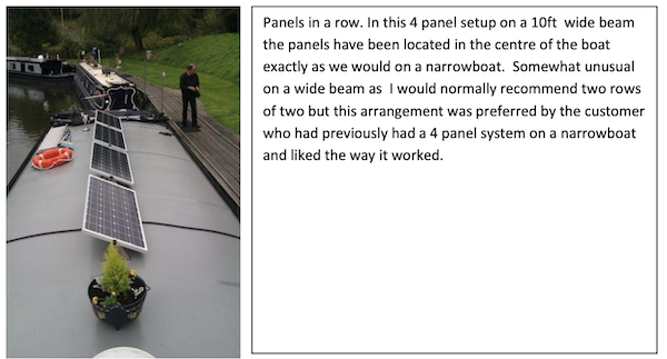 Wide Beam Four Solar Panels