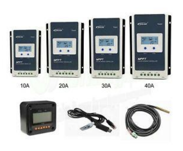 Solar panel controllers