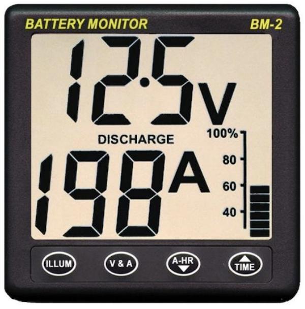 Solar panel battery monitor