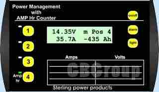 power management panel